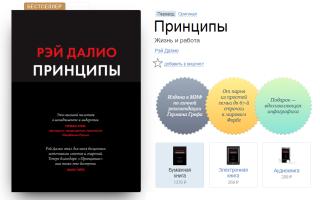Книги для менеджера проектов