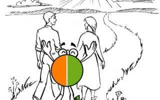 Курс семейных отношений
