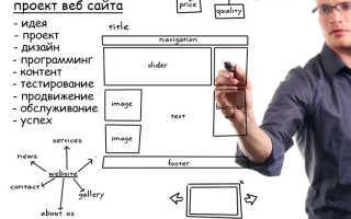 Разработка веб сайтов обучение