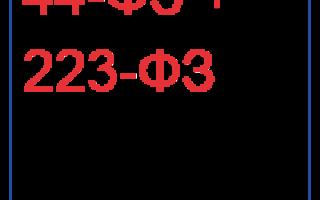 Обучение закупки 223 фз москва