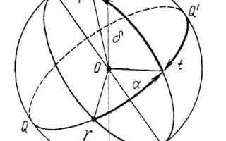 Экваториальная система координат в астрономии видео