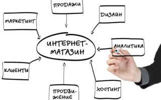 Вебинар интернет магазин